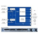 DVB a IP gateway per IPTV headend DXP-380D