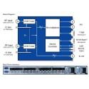 DVB a IP gateway per IPTV headend DXP-380D