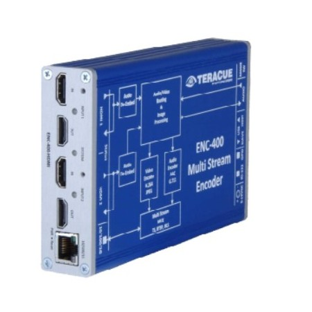 ENC 400 HDMI Teracue video encoder diagramma