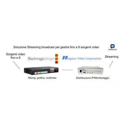 Streaming kit pro solution