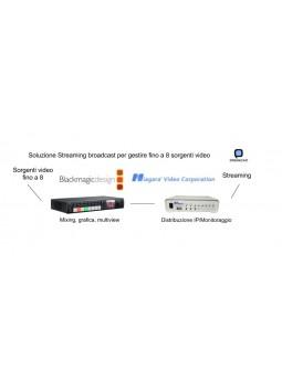 Streaming kit pro