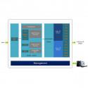 Digicast DMB-8800N plus WIFi 4G/3G Encoder HDMI schema