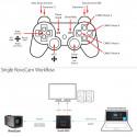 AJA ROVO UltraHD/HD Camera with HDBase
