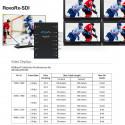AJA RovoRx-SDI UltraHD/HD HDBaseT