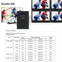 RovoRx-SDI Receiver to 6G/3G-SDI