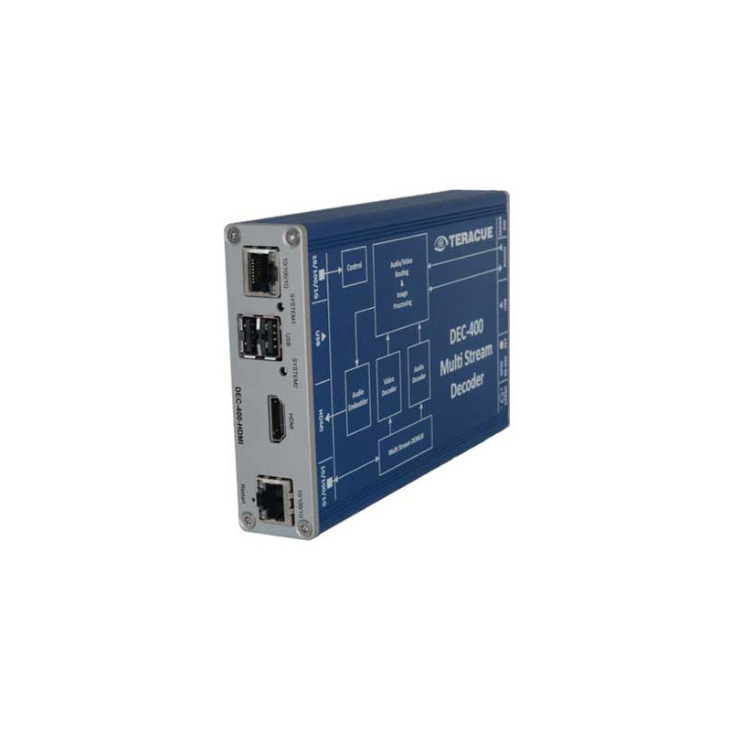 DEC-400 HDMI/SDI