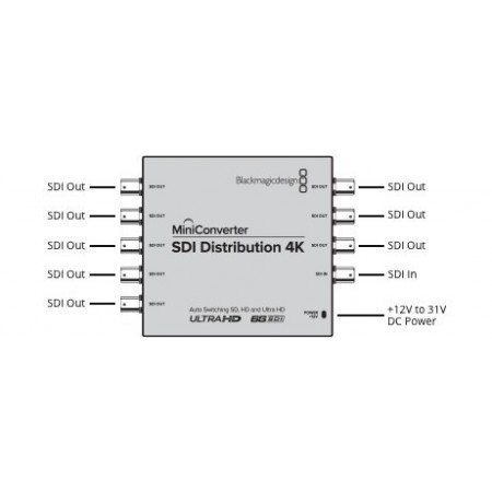 Mini Converter SDI Distribution 4k BMD