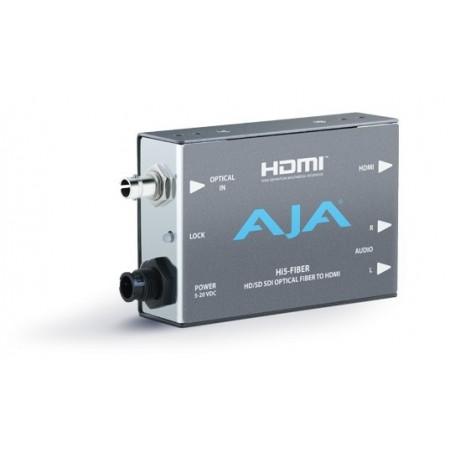 Aja Hi5-Fiber mini converter